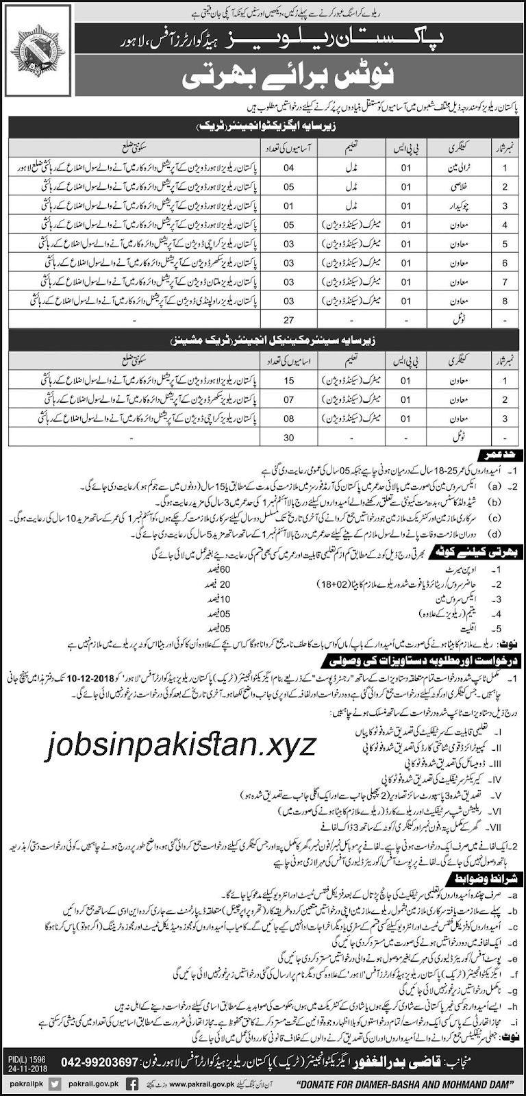 Advertisement for Pakistan Railway Jobs November 2018