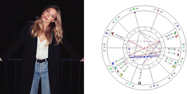 Wiki Martha Hunt birth chart & personality traits