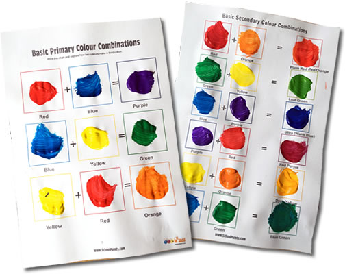 Mixing paint colours free PDF guide.