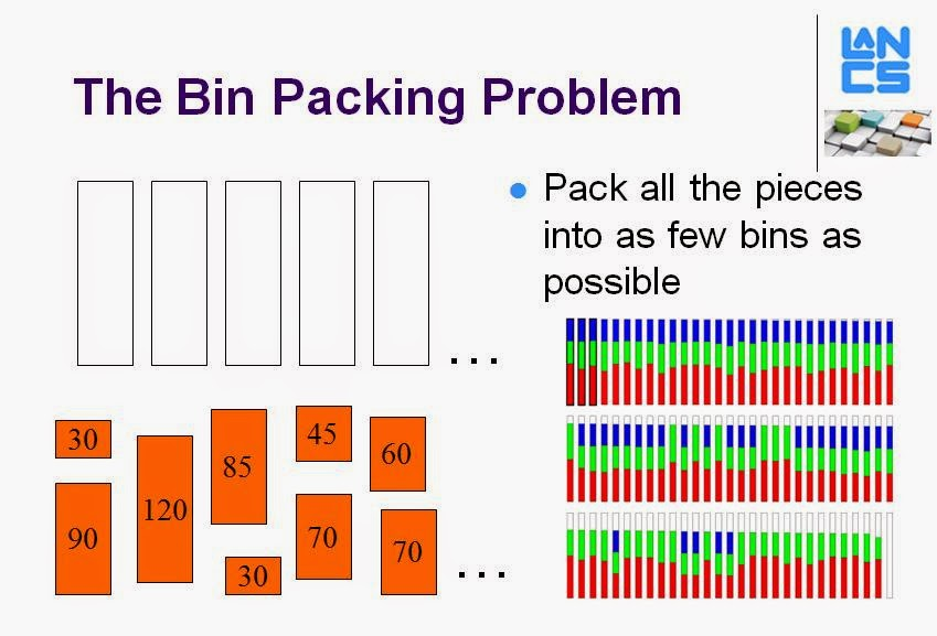 BSODTutorials: Discrete Geometry - Bin Packing Problem