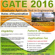 GATE 2016 Online Application Form and exam registration online