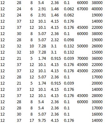 SKF E2.6001-2RSH, SKF 6201-2RSL, SKF 6201-2RSH, SKF 61801-2Z, SKF 6301-2Z, SKF 6301-Z, SKF 63001-2RS1