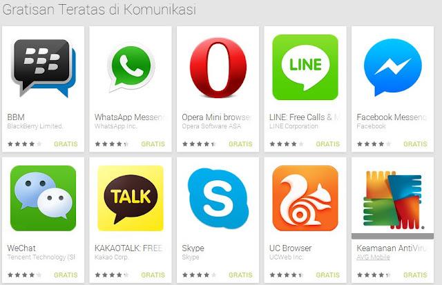 Aplikasi Chatting Terbaik dan Paling Populer