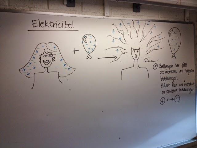elektricitet och magnetism åk 7