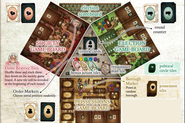 Stuart's Study: The Prodigals Club (Czech Games Edition)