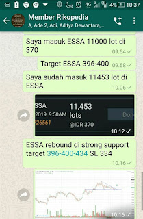ESSA buy on support