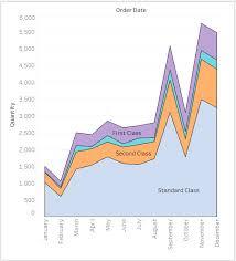 grafico de poblacion
