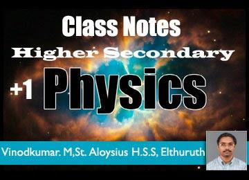 Kerala plus one physics question paper