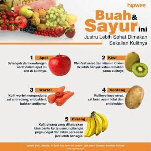 Menakjubkan! Ini Alasan Makan Buah dan Sayur Harus Sama Kulitnya