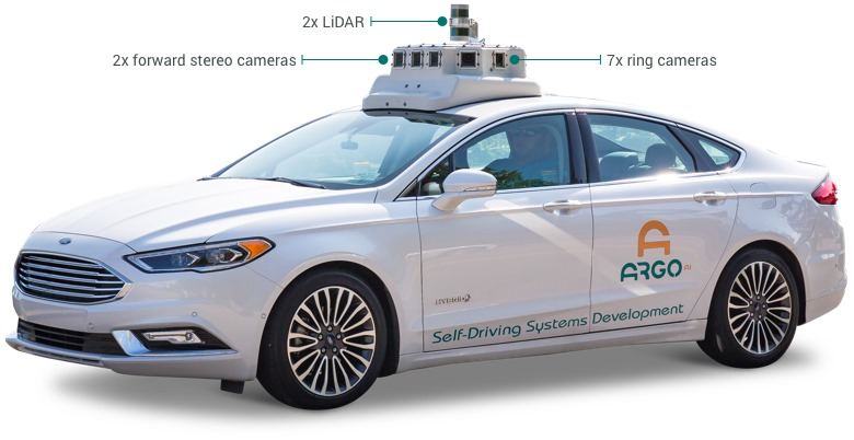 sensor configuration on Argo vehicles for data collection