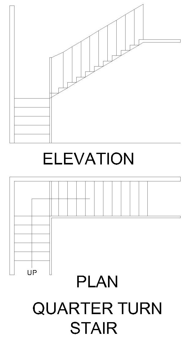 House-Styler: Types of Stair Styles
