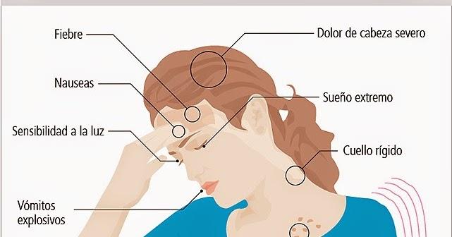 Dolor de cabeza dolor de cabeza fiebre náuseas