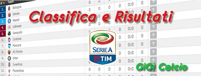 Gigi Calcio Risultati E Classifica Serie A