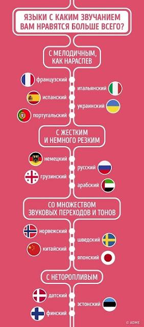 любимый язык