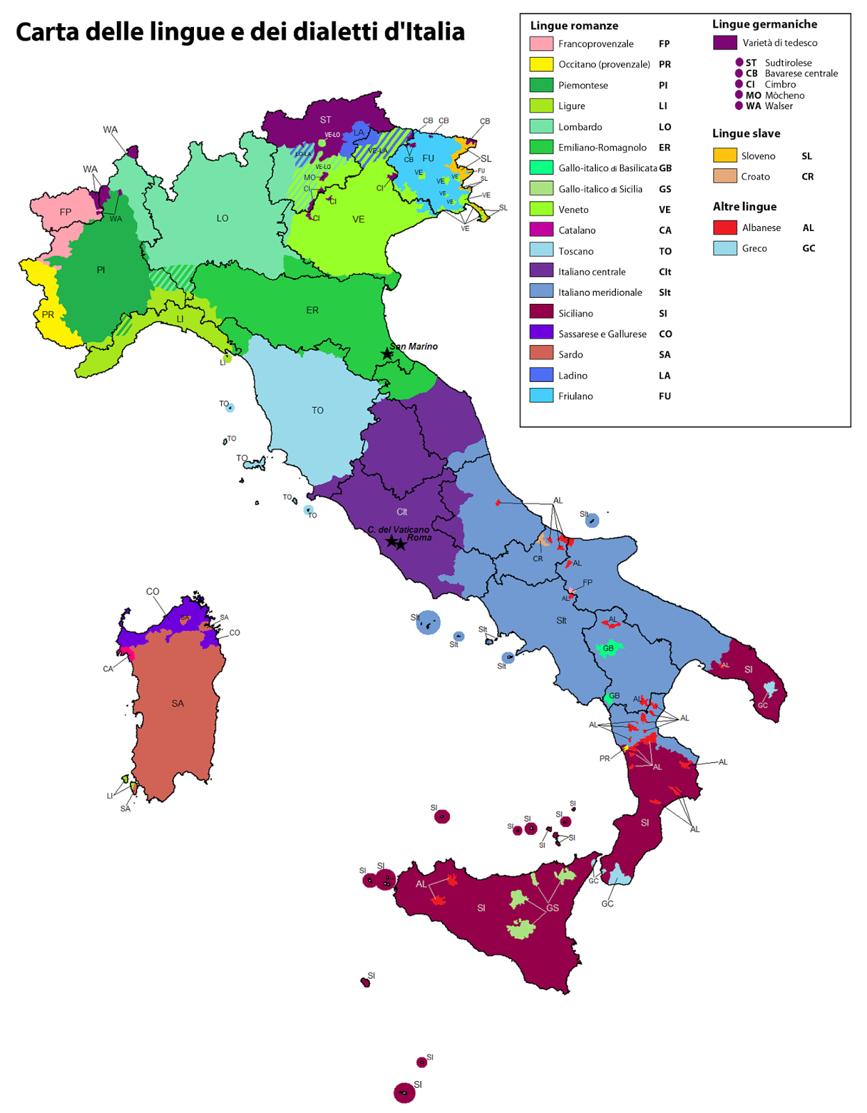 Various languages spoken in Italy