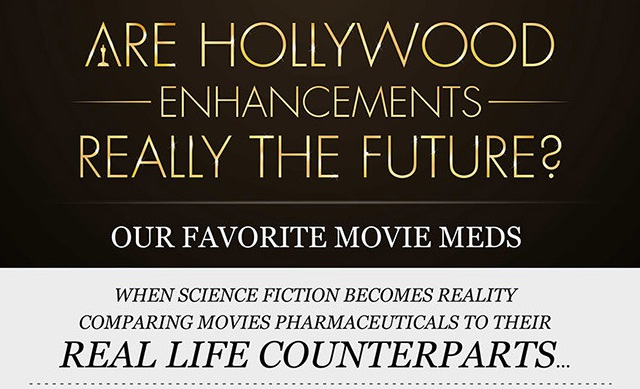 Image: Are Hollywood Enhancements Really The Future?