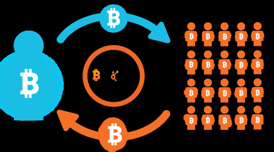 BitConnect là gì ?