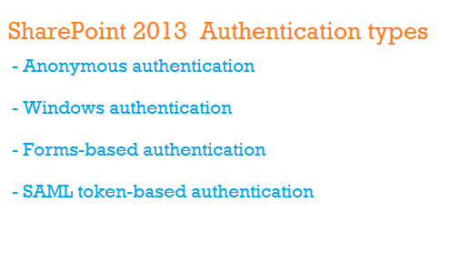 Different authentication types supported in SharePoint 2013