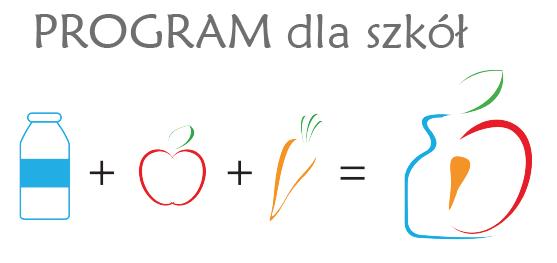 Owoce, warzywa i produkty mleczne w szkołach