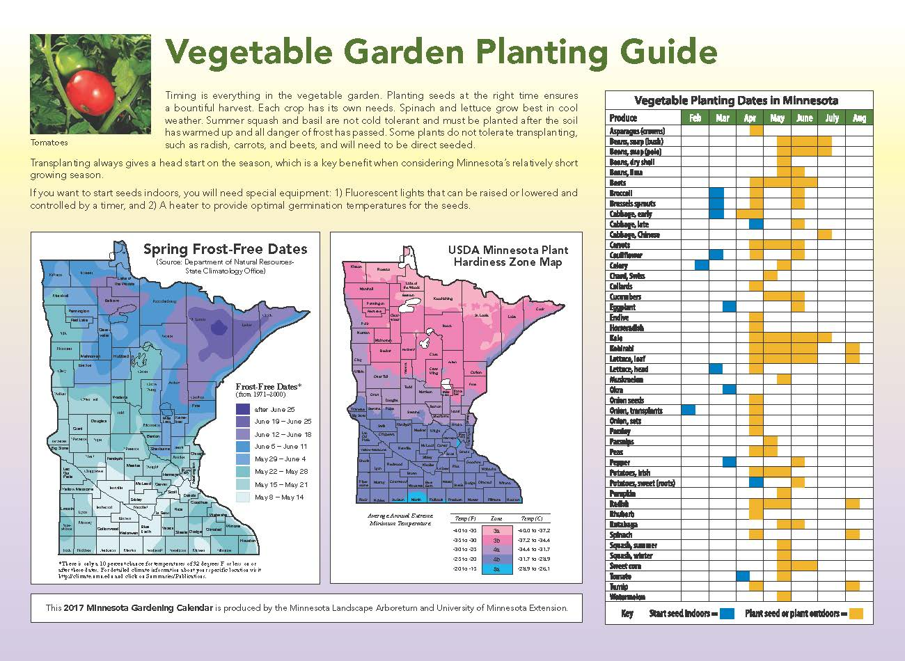 2017 Minnesota Gardening Calendar available Yard and Garden News