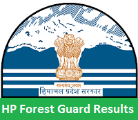 HP Forest Guard Results
