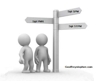 Cara dapatkan semula sijil STPM yang hilang
