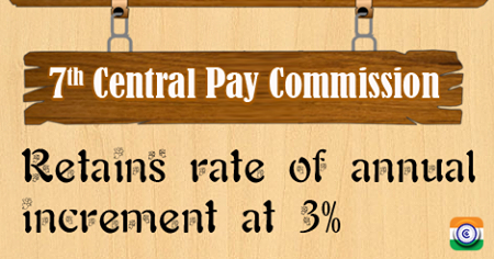 7thpaycommission-breaking-news
