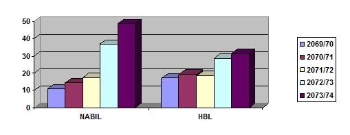HBL-Nabil-5