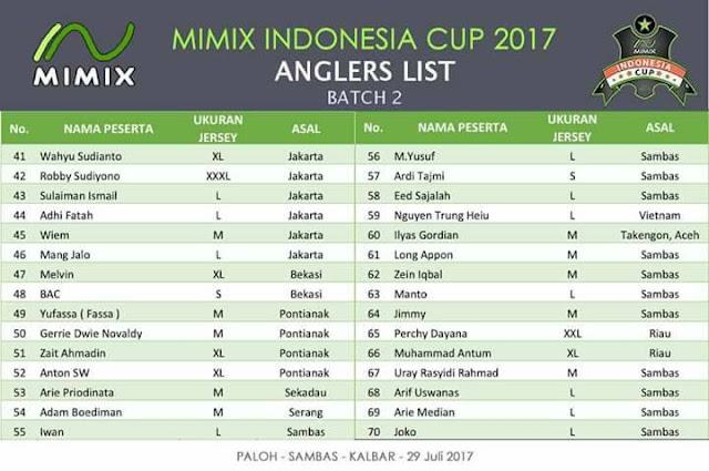 mimix indonesia cup 2017 paloh-sambas-kalbar