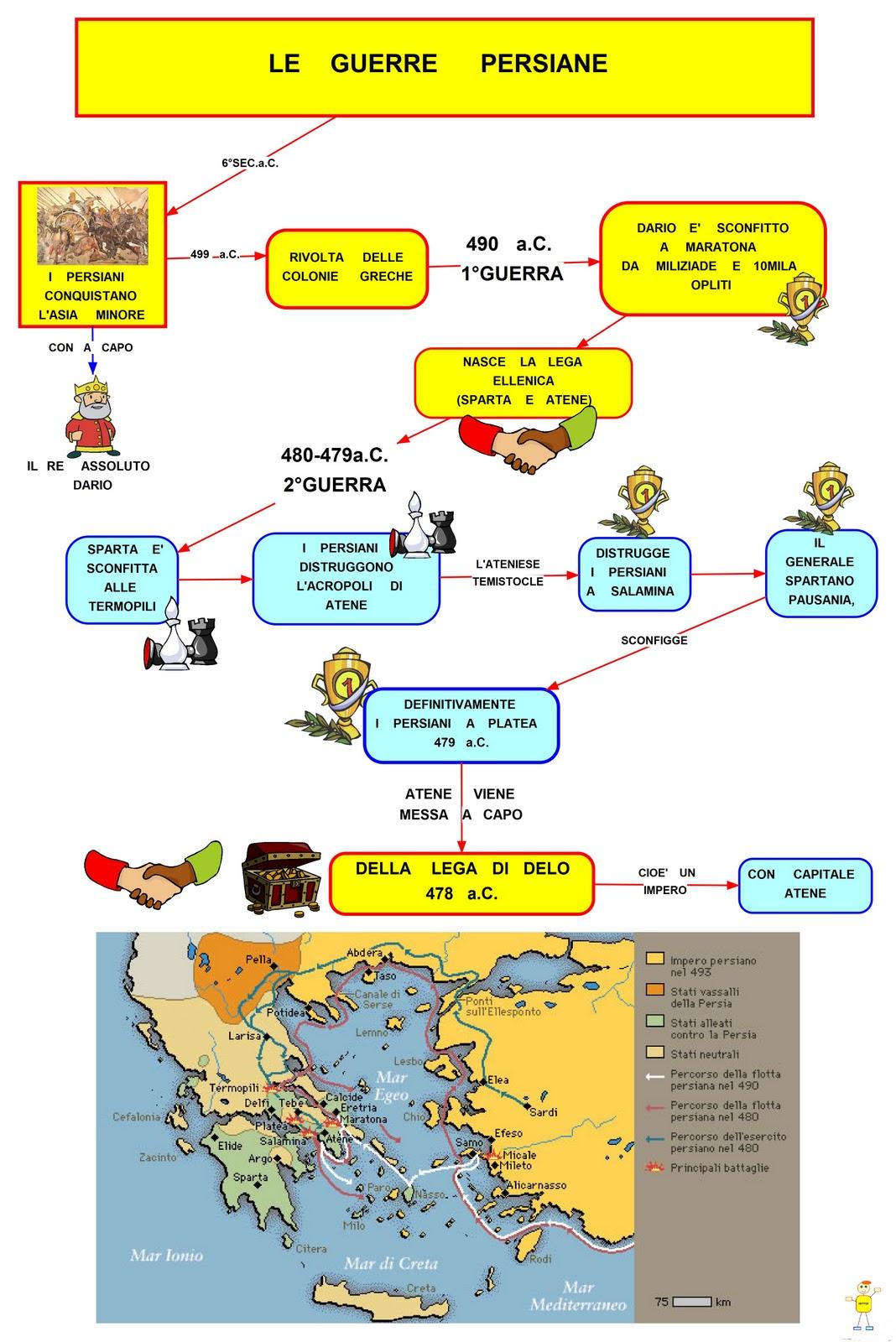 Mappa Concettuale Lega Di Delo Scuolissimacom