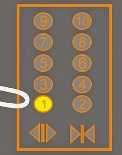 Cara Naik Turun Menggunakan Lift Beserta Gambar
