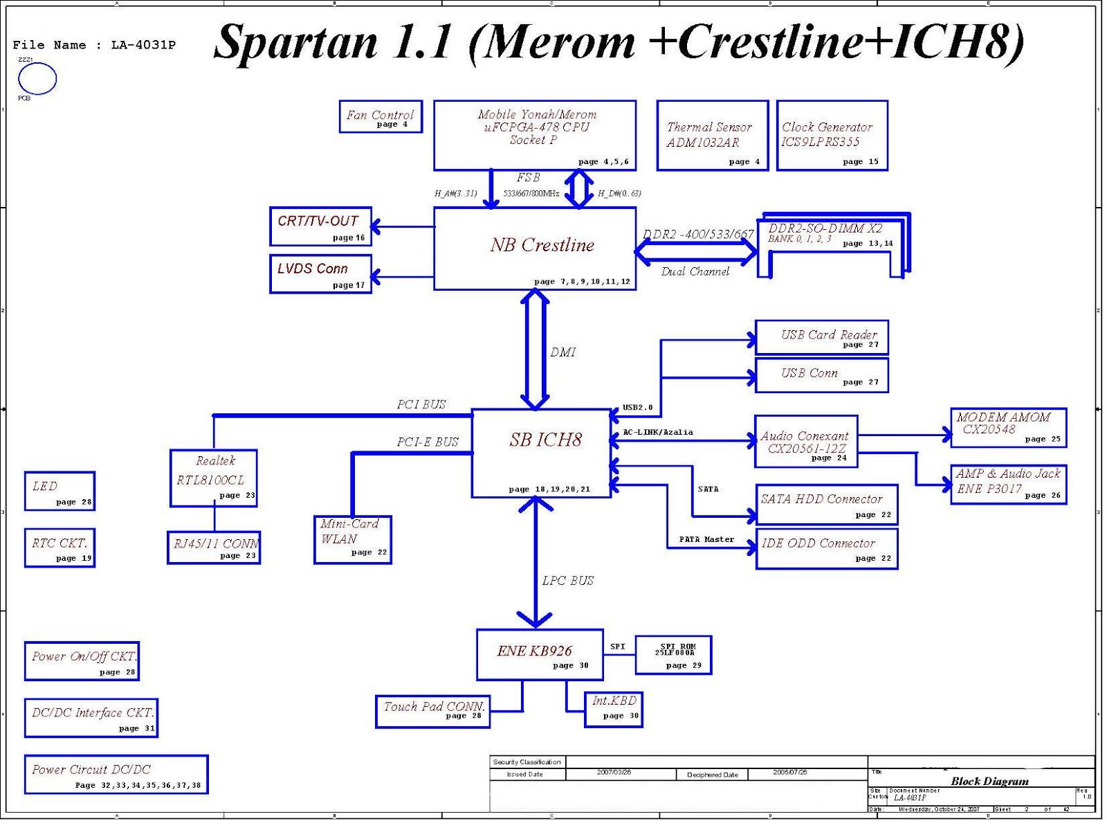 hp compaq c700 schematic [ 1600 x 1199 Pixel ]