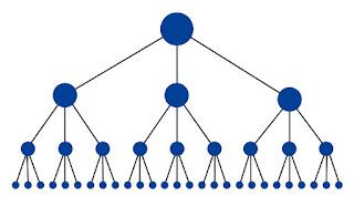 Struktur internal backlink