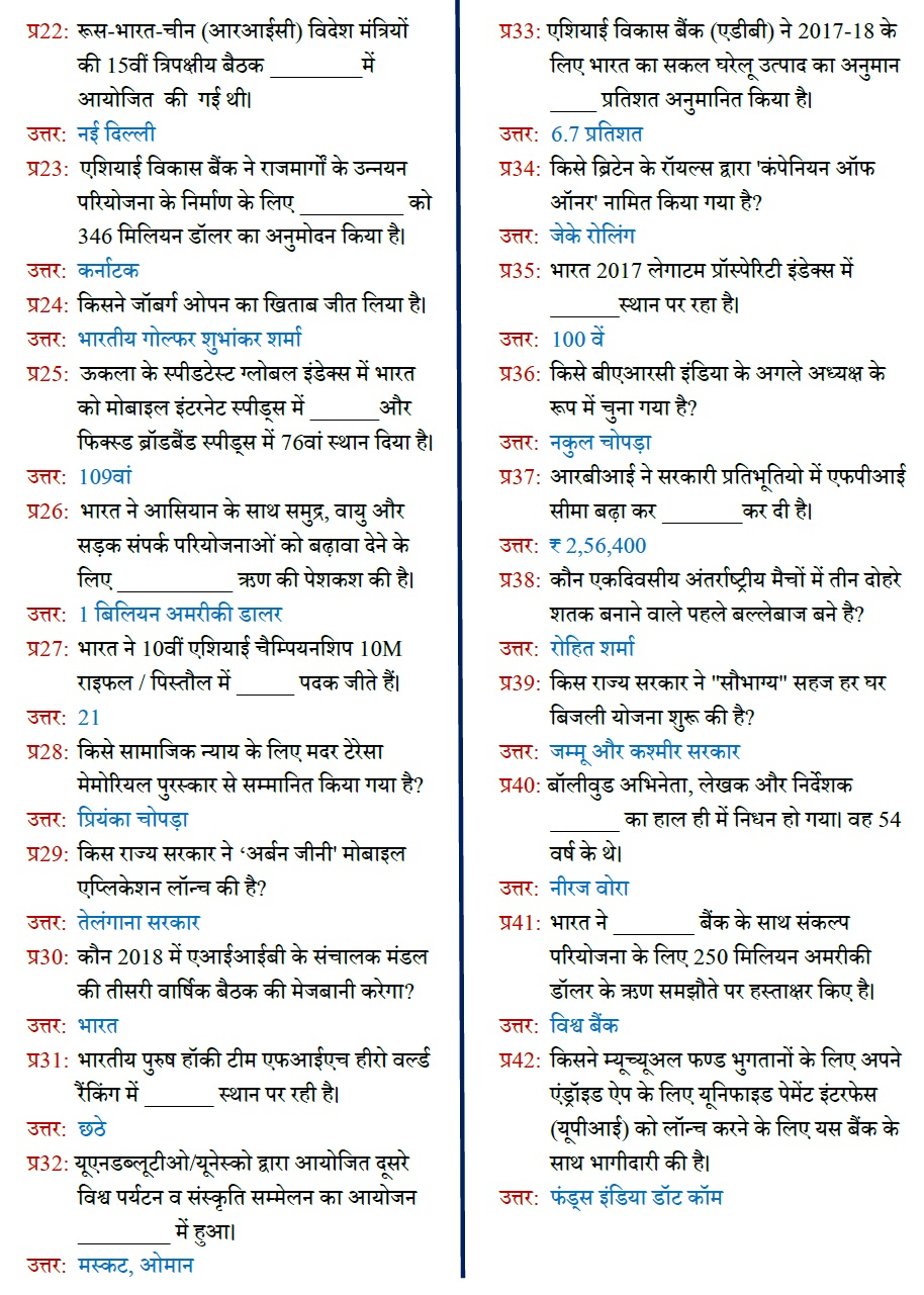 Top GK 300 Questions in Hindi PDF Free Download