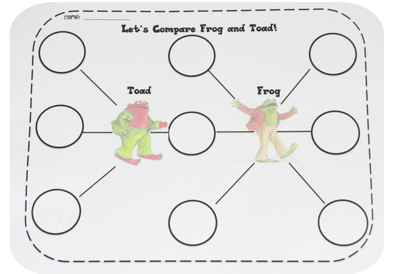 Frog And Toad Compare And Contrast Essay