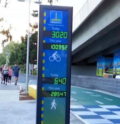 Bicycle counter on Brisbane's Bicentennial Bikeway