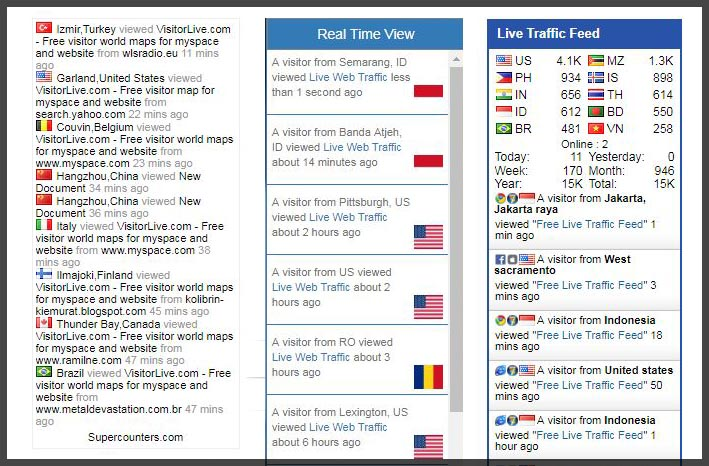 3 Widget Live Traffic Feed Alternatif Pengganti FEEDJIT Terbaik Untuk Blogspot / Wordpress