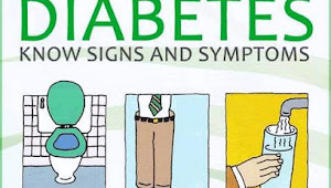 6 Symptoms Of Diabetes Mellitus That You Must To Know