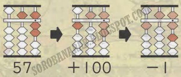 تقنية إضافة/طرح الاعداد القريبة من 100 على السوروبان