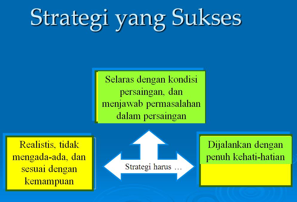 strategi pilihan cfa sistem perdagangan distribusi akumulasi