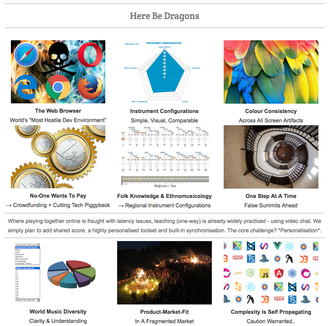 Music Visualisation Aggregator Platform: Here Be Dragons #VisualFutureOfMusic #WorldMusicInstrumentsAndTheory