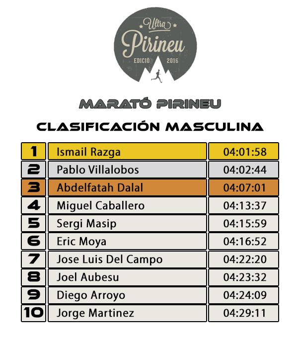 Clasificación Marató Pirineu 2016