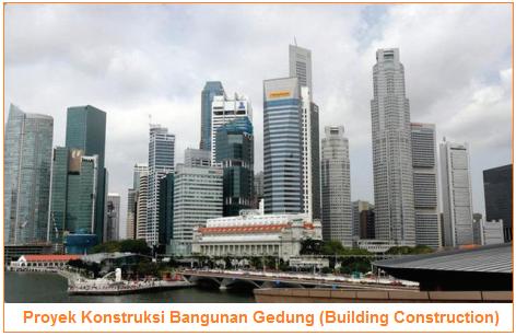 Perkembangan Dan Fungsi Teknologi Konstruksi Jenis Jenis Proyek Konstruksi Konstruksi Rumah Gedung Sipil Dan Industri