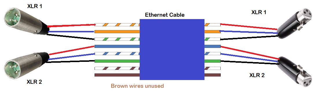 ( 3 wires + 3 wires = 6 wires used, with 2 left over unused )