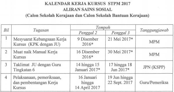 kalendar kerja kursus stpm untuk sekolah bantuan kerajaan dan sekolah bantuan penuh kerajaan