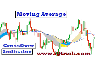 Best Binary Options Indicator Moving Average Crossover Strategy
