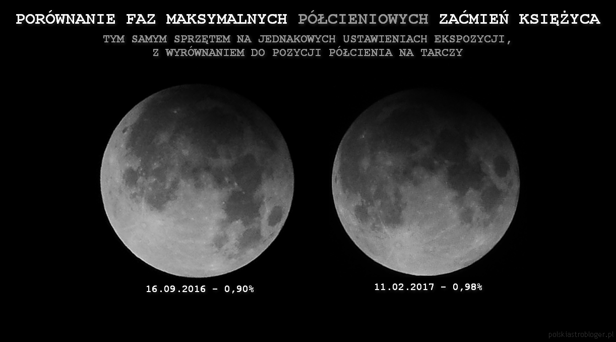 Porównanie faz maksymalnych półcieniowych zaćmień Księżyca z 16.09.2016 r. i 11.02.2017 r. przy zachowaniu tych samych ustawień ekspozycji i wyrównaniem do pozycji półcienia ziemskiego na tarczy Księżyca