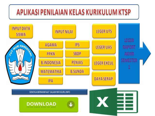 Aplikasi Penilaian Plus Cetak Raport Kurikulum KTSP SD