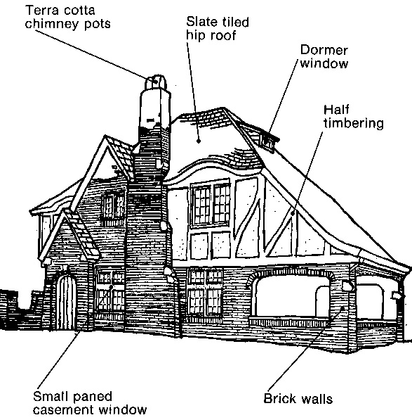 My two cents i 39 m all about tudor style houses for Features of old houses