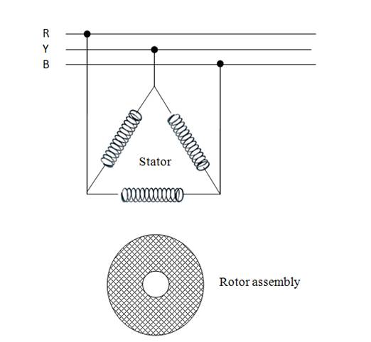 Circle diagram of induction motor theory impremedia your electrical guide construction and working principle of three on circle diagram of induction motor by ccuart Choice Image